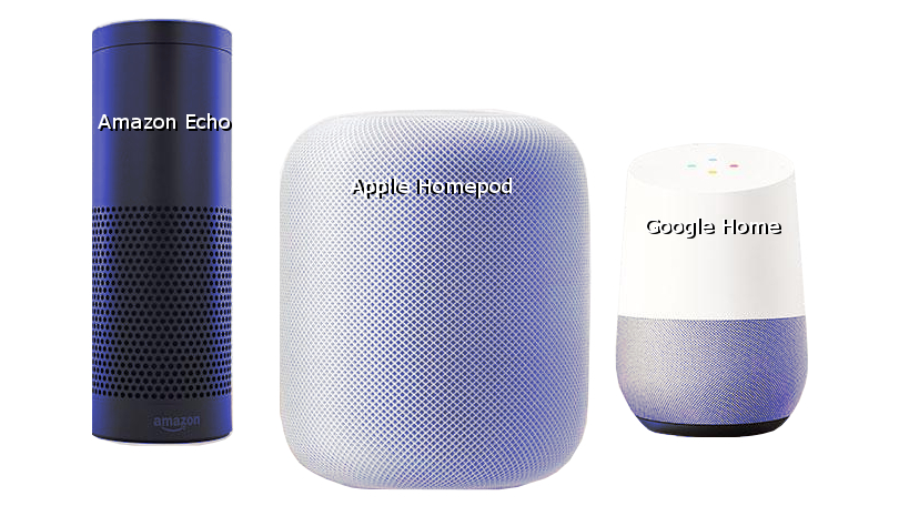 Smart Speaker and Home Assistant Homepod from Apple